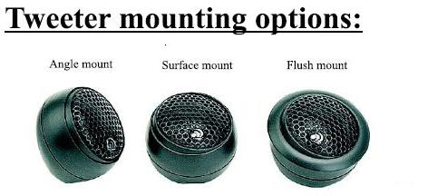 tweeter_mounting_options